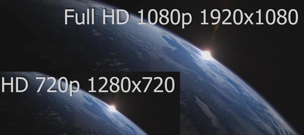 HD и FULL HD