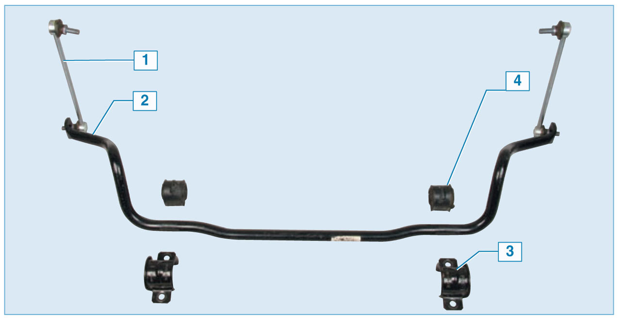 Стойки стабилизатора в подвеске автомобиля