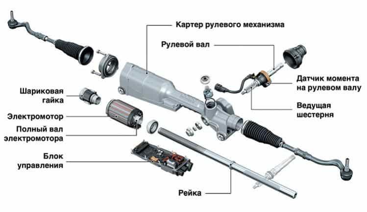 Электроусилитель руля