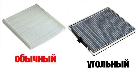 Типы фильтров вентиляции салона