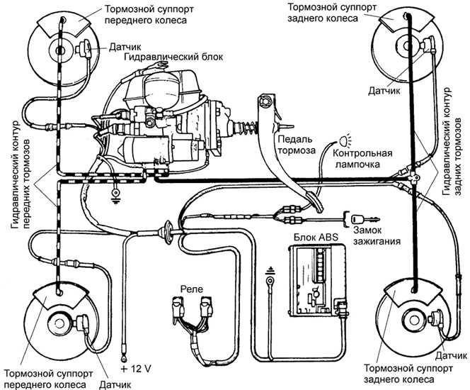 Схема тормозов с абс
