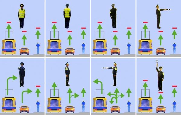 Знаки регулировщика и пути проезда