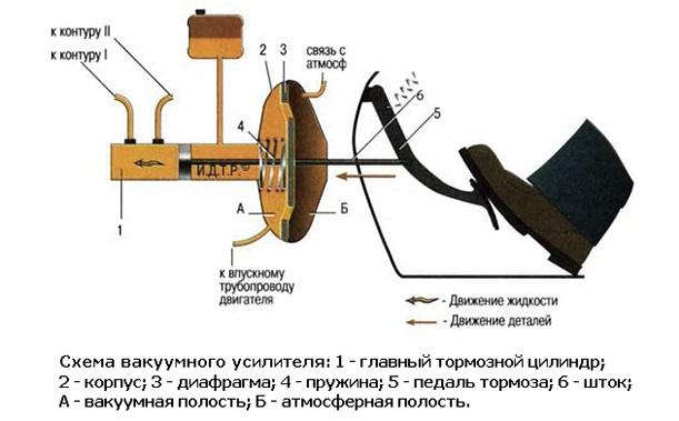 Схема работы ВУТ