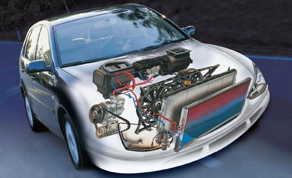 Состав системы кондиционирования в автомобиле