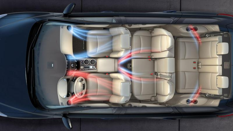 Создание микроклимата в салоне автомобиля