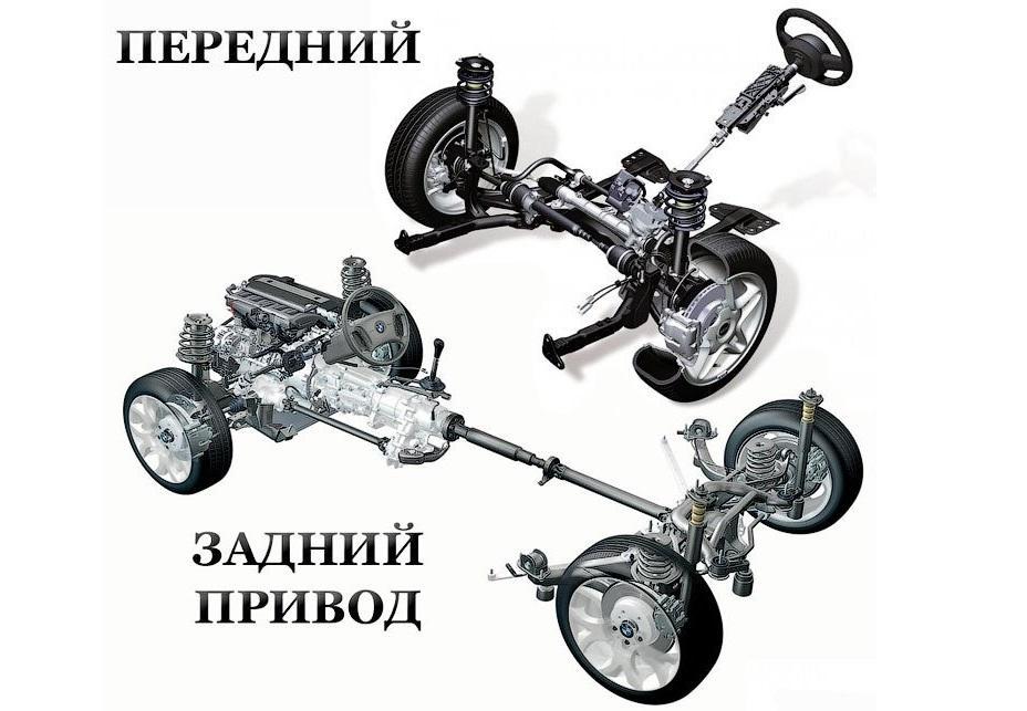 Внешний вид заднего и переднего привода