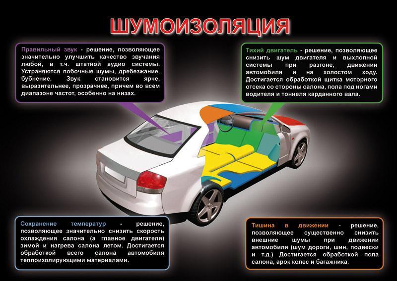 Комплексная шумоизоляция автомобиля