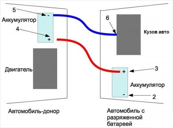 Схема соединения двух АКБ
