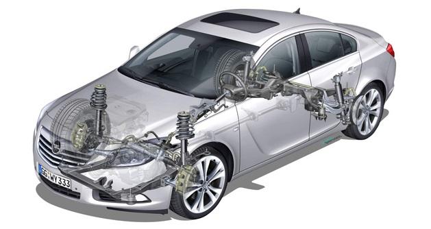 Картинки по запросу Подвесные системы в легковых автомобилях