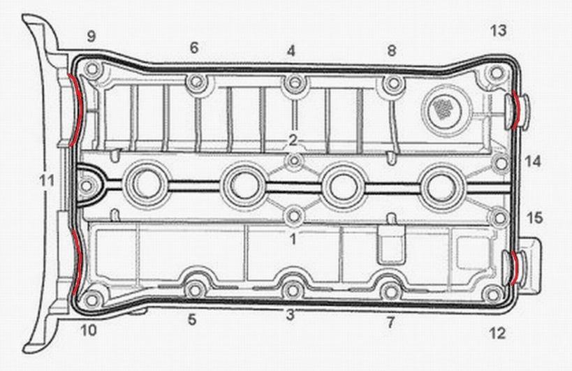 Схема затяжки креплений