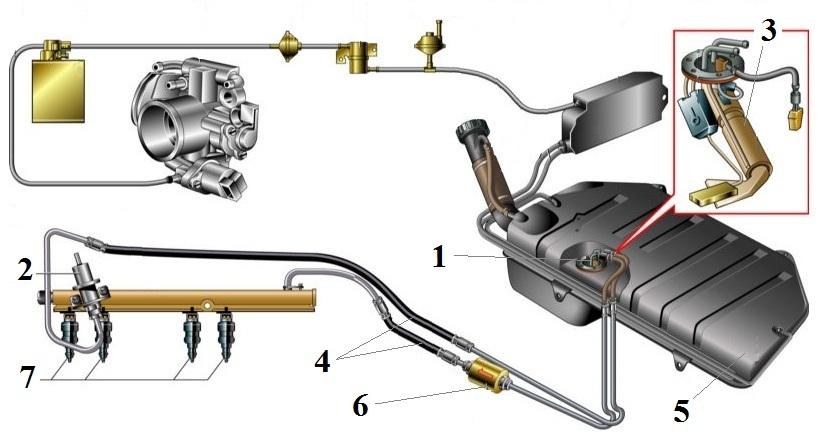 Схема с обратным клапаном на распределительной рампе
