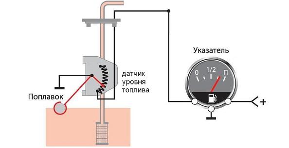 nerabotaet ukazatel topliva shema - Упала стрелка уровня топлива