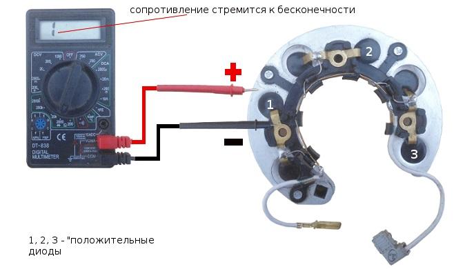 Принцип проверки диодного моста мультиметром