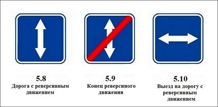 Специальные знаки