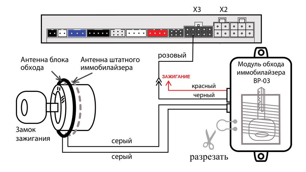 Подключение обходчика для системы VATS