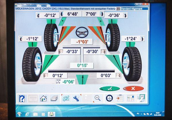 Информация об углах колес на мониторе