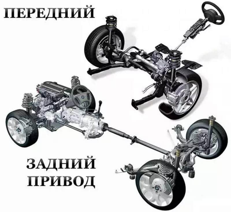 Привода авто