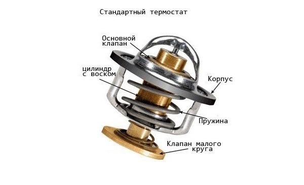 Схема конструкции термостата