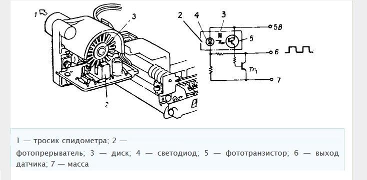 Схема электронного спидометра
